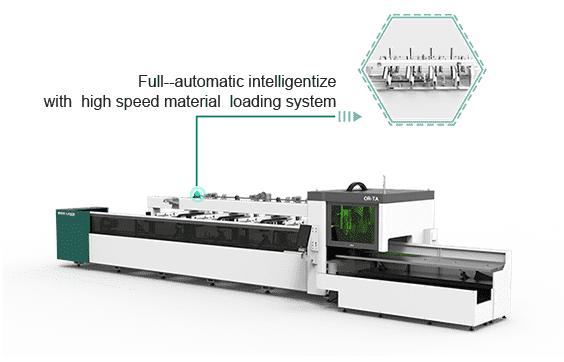 Automatic intelligent high-speed feeding system